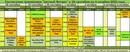 Расписание тренировок на следующую неделю с 28 сентября по 4 октября 🍁🍂   Первая пробная групповая т