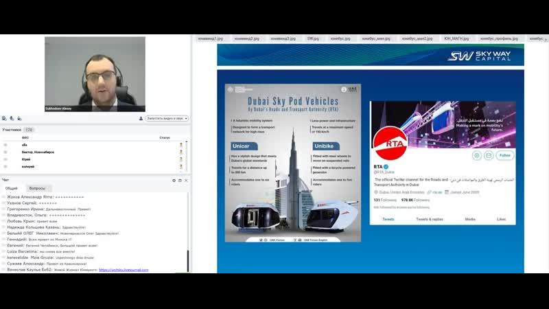 13 03 2019г Технико экономический вебинар Всё самое актуальное и интересное в мире SkyWay