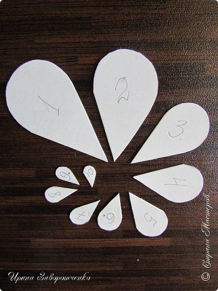 ПАННО ИЗ СЕРИИ ВРЕМЕНА ГОДА ВЕСНА Нам понадобится:-цветная офисная бумага-карандаш-клей-шаблоны сердечекЗа основу взяли бумагу А3. Рисуем круг (который потом будем заполнять),ствол (можно