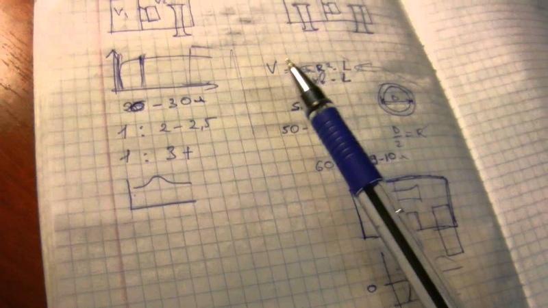 А.О.  Бандпасс 4 и 6 порядка, чутка теории