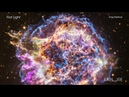 A Tour of the Latest Look at First Light from Chandra