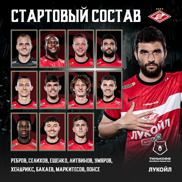 Состав «Спартака» на матч 27-го тура РПЛ с ЦСКА