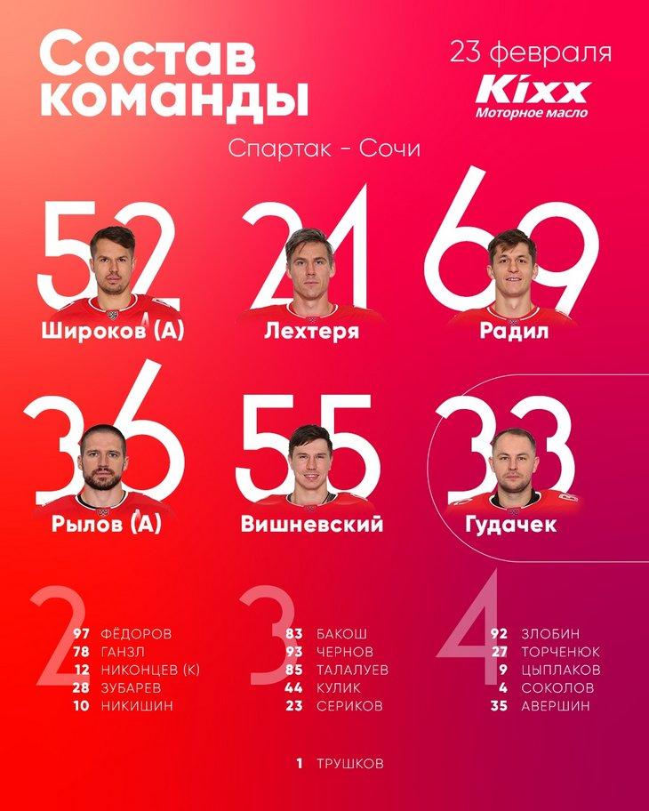 Состав «Спартака» на матч чемпионата КХЛ с «Сочи»
