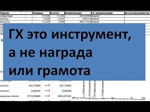ГХ как инструмент винокура Хроматограмма самогоноварение для начинающих азбука винокура