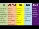 PREPOSITIONS IN ENGLISH GRAMMAR IN, AS, AT, ON, FOR 33 COMMOM ENGLISH PHRASES FOR SPEAKING -