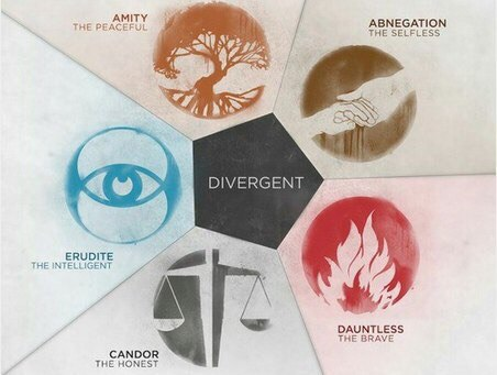 divergent symbols and meanings - HD977×1024