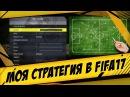 FIFA 17 / МОЯ СТРАТЕГИЯ - ТАКТИКИ И УКАЗАНИЯ / MY CUSTOM TACTICS AND INSTRUCTIONS