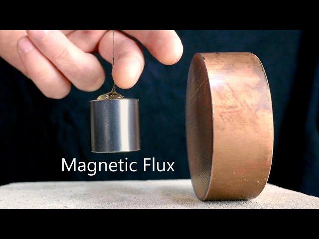 Удивительная реакция меди на сильные магниты | гашение движения силового поля