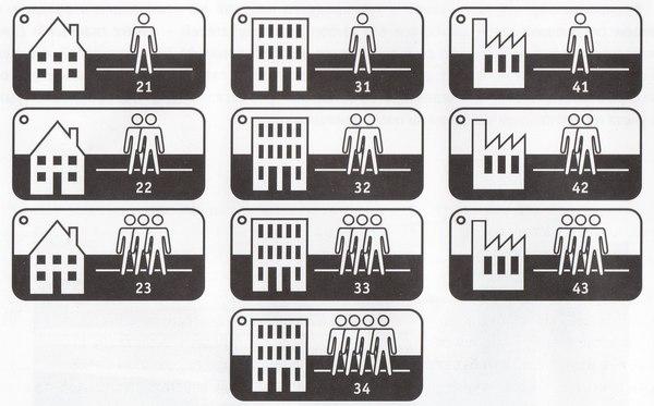 Тут изображение Как выбрать бытовой линолеум