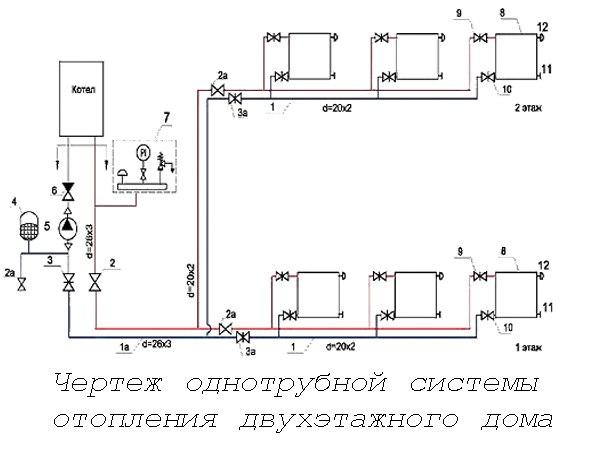 Однотрубная система отопления своими руками, изображение №8