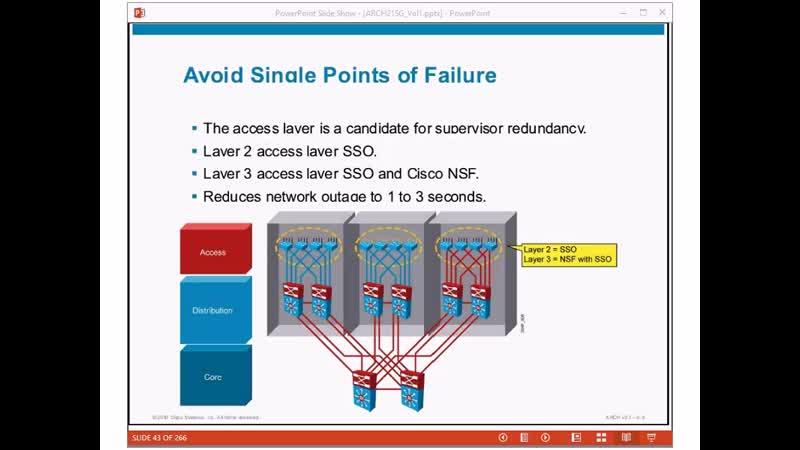 Курс Cisco ARCH 2.1 - 09 September 2013 г. 14.08.02