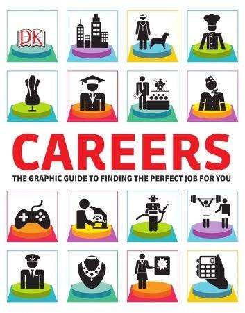 Careers - DK