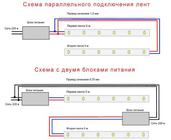 Монтаж и подключение светодиодной ленты, изображение №4