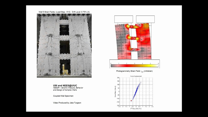 Coupled Wall Test UW UIUC Photogrammetry Shear Strains