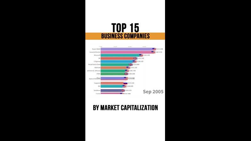 Почему надо быть в интернет индустрии И почему американская компания mp4