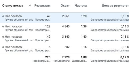 С нуля до 90 заявок в месяц со средним чеком 100 000 ₽. Как превратить Instagram в надёжный канал привлечения?, изображение №11