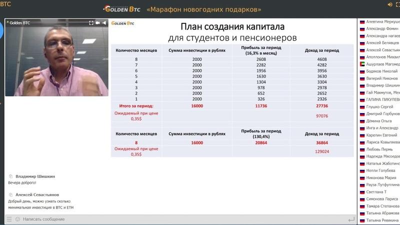 Gold BTC Вебинар от 23.01.2020 Москва, гостиница КОСМОС.