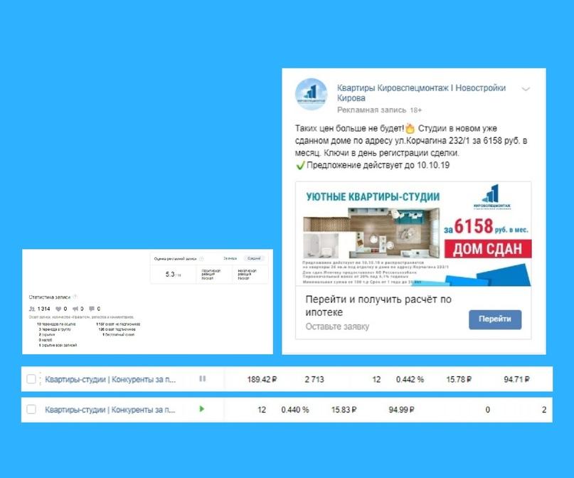 Кейс: 29 заявок по 837 рублей на покупку квартир от застройщика в Кирове за 2 месяца, изображение №12