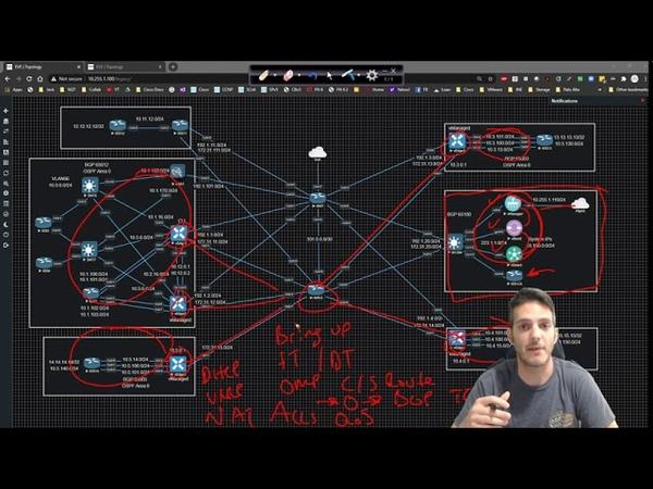 Cisco SD WAN 001 - Welcome To Next Gen Networking!