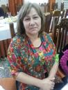 Личный фотоальбом Зухры Гасайниевой
