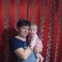Фотография профиля Светланы Днистрян ВКонтакте