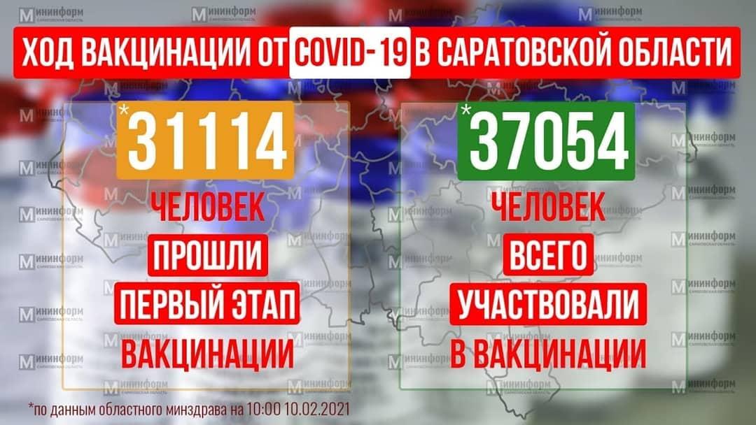 В Петровском районе продолжается прививочная кампания против COVID-19