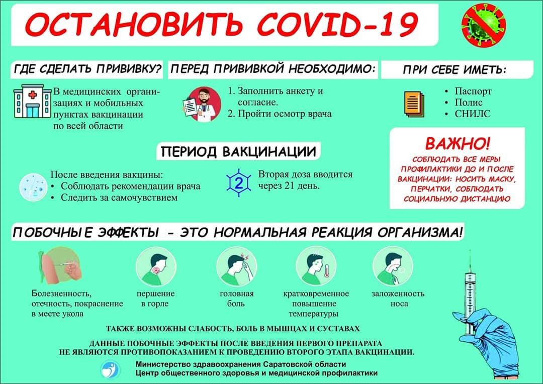 Петровская районная больница напоминает жителям города и района о возможности пройти вакцинацию от коронавирусной инфекции