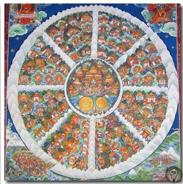 «Непозванный не дойдет» Народы Азии с незапамятных времен знали о существовании скрытой от мира священной страны, границы которой надежно охранялись самыми разными способами. Интересно, что