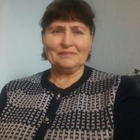 ТамараГайдук