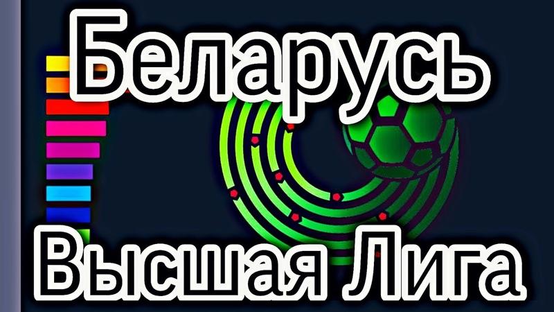 Чемпионат Беларуси по футболу Высшая Лига 1992 2020 Гонка Диаграмм