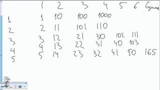 Разбор олимпиадных задач по математике 7-8 класс 2018 год