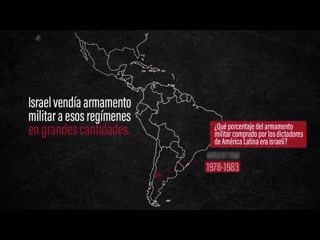 The Israeli regime backed eight dictatorships and their death squads in Latin America